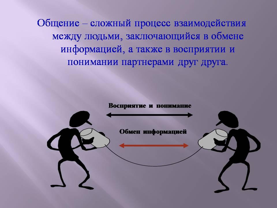 по психологии: